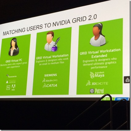 GRID Use Cases